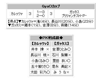 gyao_20060120.jpg